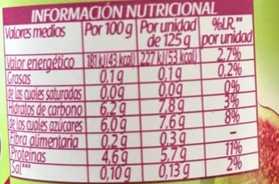 Yogur con fruta 0% - Informations nutritionnelles - fr
