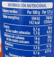 Griego fresa - Voedingswaarden - es