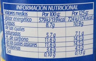 Yogur al estilo griego azucardo - Informació nutricional