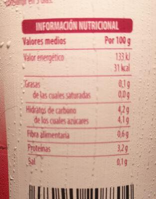 Fresa - Información nutricional
