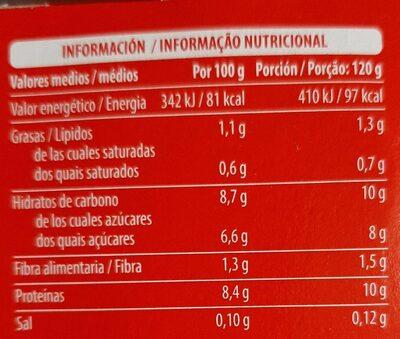 +proteinas - Información nutricional - es
