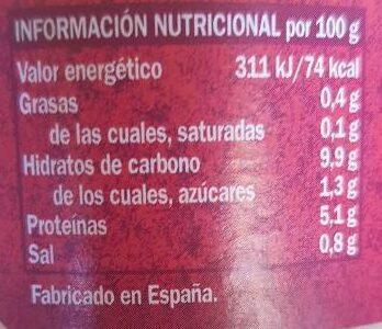 Alubia granja - Voedingswaarden - es