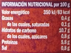 Alubia Blanca - Nutrition facts - es