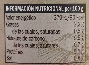 Garbanzo - Informations nutritionnelles