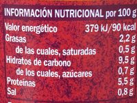 Garbanzos - Nutrition facts