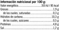 Alubias a la jardinera - Información nutricional