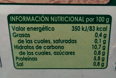 Alubia blanca - Informations nutritionnelles