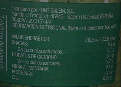 Te verde - Informació nutricional - es