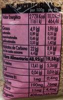 Salvado integral de trigo - Nutrition facts