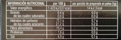 Flan clásico - Información nutricional - es
