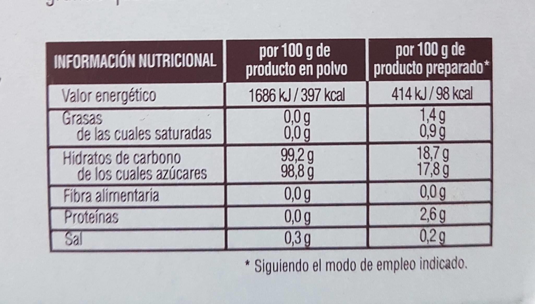 FLAN - Información nutricional - es