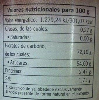 Sirope de chocolate - Información nutricional