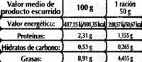 Aceituna verde gordal aliñada - Información nutricional - es