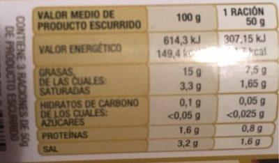 Aceitunas Manzanilla Rellenas de Jalapeño - Información nutricional