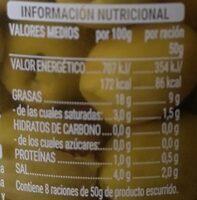 Aceitunas sin hueso - Informations nutritionnelles - en