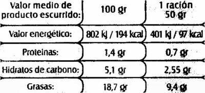 """Aceitunas verdes deshuesadas """"Hacendado"""" Variedad Manzanilla - Voedigswaarden"""