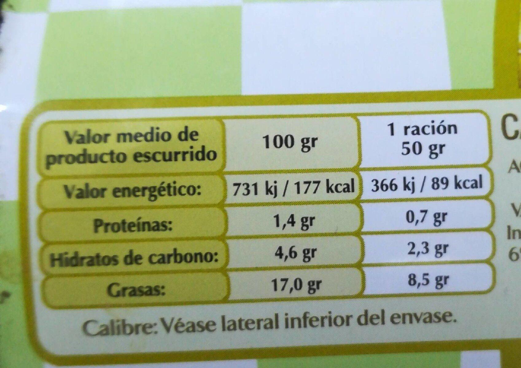 Aceitunas verdes rellenas de anchoa - Información nutricional