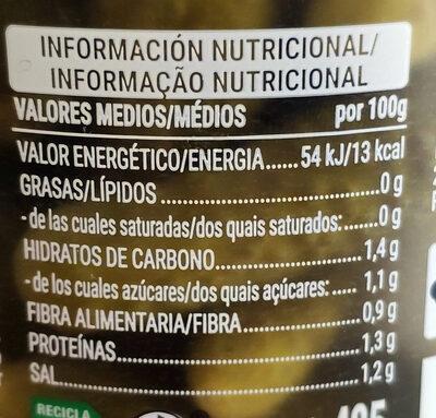 Pepinillos aliñados - Nutrition facts - es