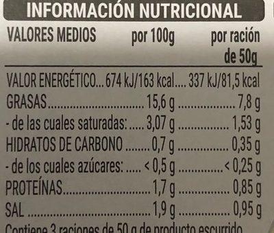 Aceitunas verdes rellenas anchoa reducida en sal - Voedingswaarden - es