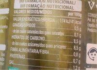 Pepinillos agridulces laminados - Información nutricional - es