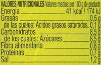 Pepinillos laminados agridulces - Información nutricional