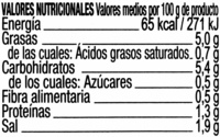 Cóctel de encurtidos - Nutrition facts