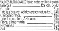 Altramuces - Informació nutricional