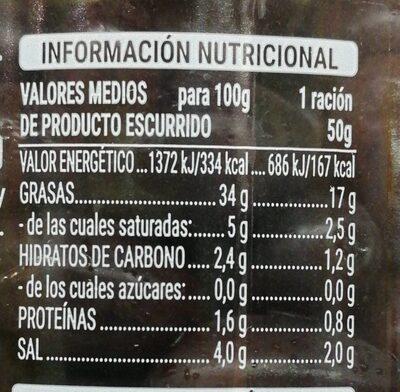 Aceitunas naturales de aragon - Voedigswaarden