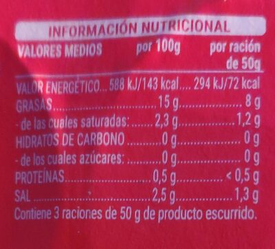 Aceitunas negras rodaja - Informations nutritionnelles