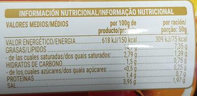 Aceitunas verdes rellenas de pimiento asado - Voedingswaarden