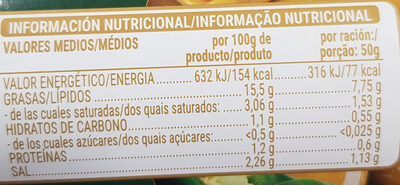 Aceitunas Verdes Rellenas de Jalapeño - Información nutricional