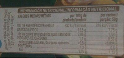 Aceitunas Verdes Rellenas De Jalapeño - Información nutricional - es