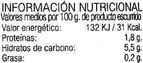 Alcaparras en Vinagre - Información nutricional