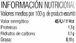 Pepinillos en vinagre - Informations nutritionnelles