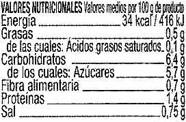 Pepinillos encurtidos agridulces - Informations nutritionnelles - es