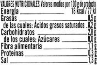 Jalapeños picantes - Informations nutritionnelles - es