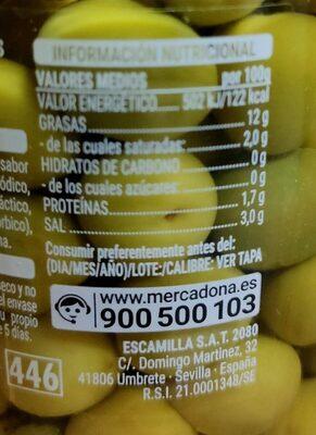 Aceitunas con hueso sabor anchoa.Pelotin - Nutrition facts - es