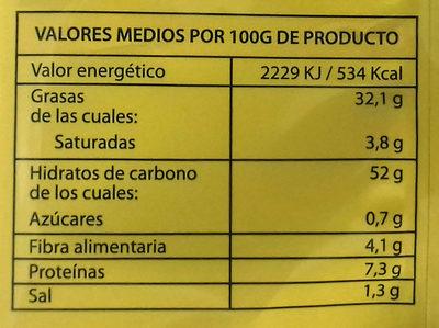 Palitos de patata - Información nutricional
