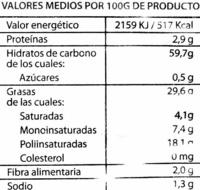 Sticks de patata - Informations nutritionnelles - es