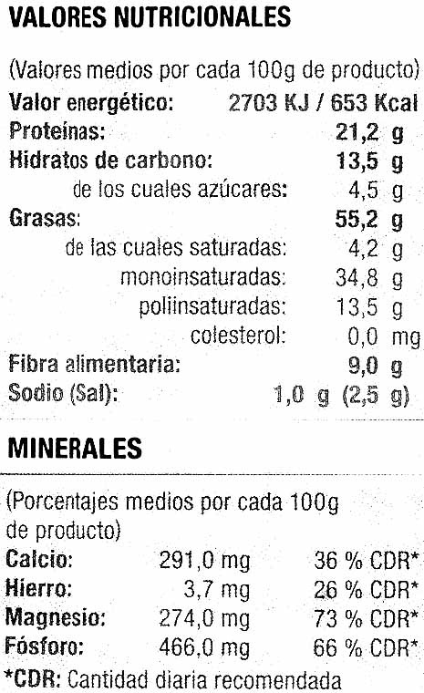 Almendra Frita - Informations nutritionnelles