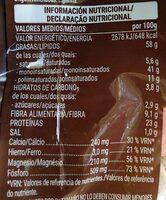 Almendra frita - Informació nutricional - es