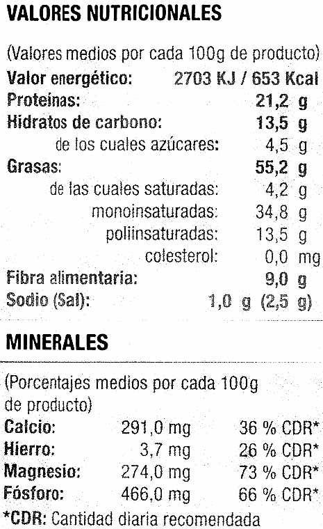 Almendra Frita - Información nutricional