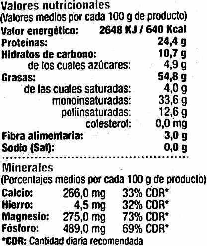 Almendras tostadas sin sal - Informació nutricional