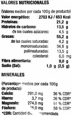 Almendras fritas Variedad Marcona - Información nutricional