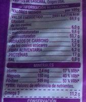 Nuez Natural - Información nutricional