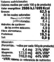 Avellana tostada sin sal - Información nutricional