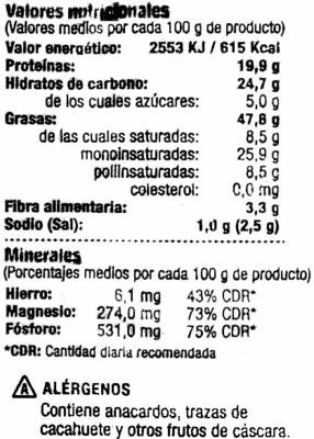 Anacardos fritos - Información nutricional
