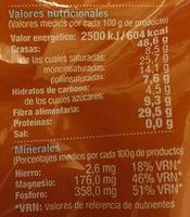 Cacahuete tostado 0% sal añadida - Voedigswaarden