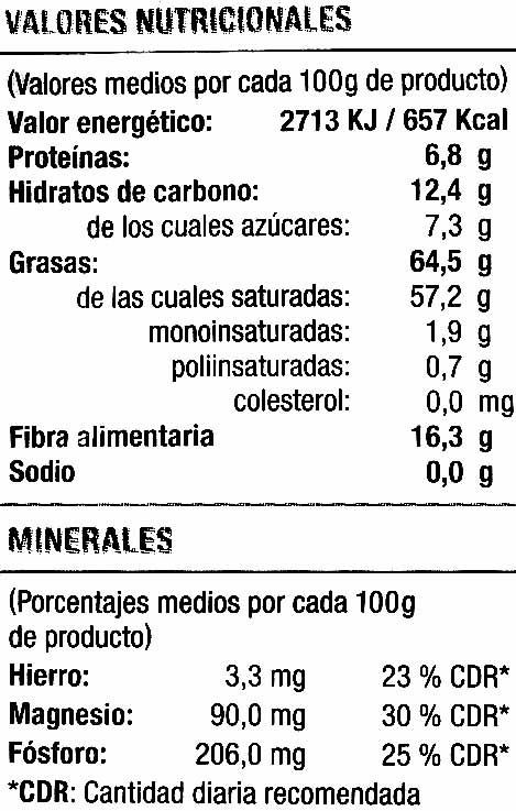 Coco rallado - Informations nutritionnelles