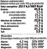 Pistacho Tostado Sal - Informations nutritionnelles